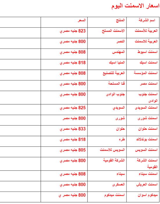 الأقباط متحدون اسعار الاسمنت اليوم 5 9 2019