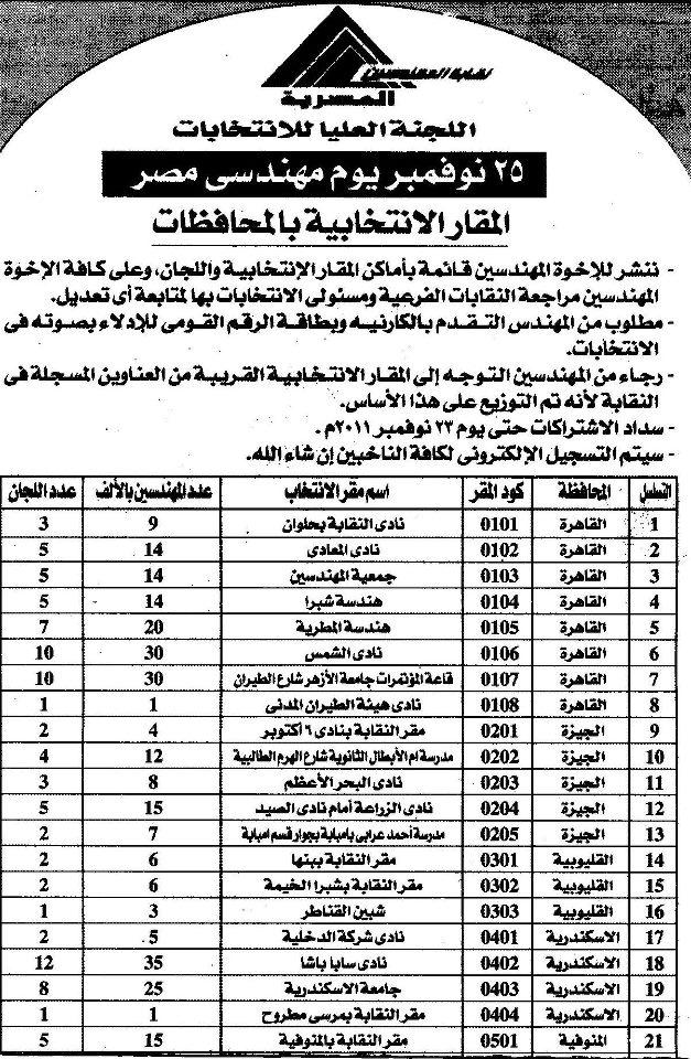 من الان فصاعدا شخص استرالي رئة اكبر محافظات مصر من حيث السكان Dsvdedommel Com